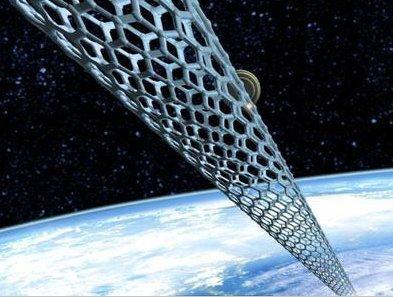 最具代表性的一维纳米材料:单壁碳纳米管都有哪些亮眼的应用?