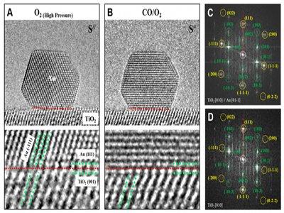 """""""不可能""""变""""可能"""",首次实现纳米材料界面原位精准原子级调控"""