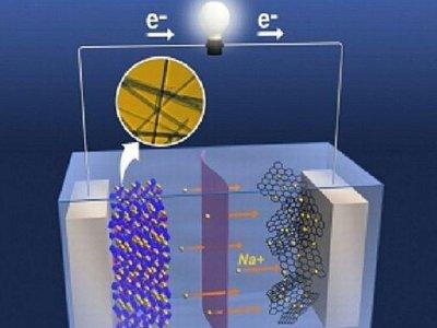 陈立泉院士支持发展的钠离子电池有何特点,应用如何?