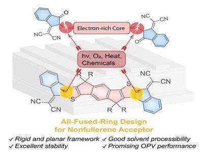 高稳定性n-型光伏材料研究获进展