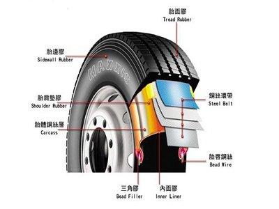 """中科院实现""""轮胎秸杆造""""方法秘而不宣?那碳酸钙凭什么能""""与木混筑""""?"""