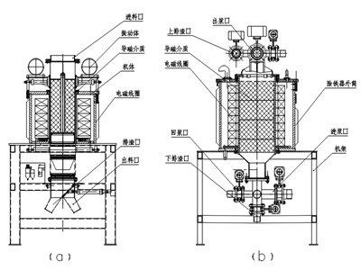 精细氧化铝除铁工艺及应用