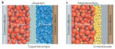 清陶于顶级学术期刊合作发表论文 阐述固态锂电池量产核心技术