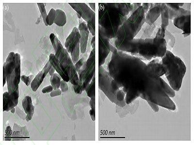 重质碳酸钙湿法超细研磨分散剂的效果研究与国外产品和企业的发展情况
