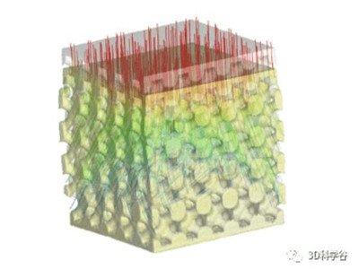 洞见 l 航空航天3D打印-增材制造零件的认证