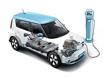 动力锂电池行业产业链全景梳理及区域热力地图