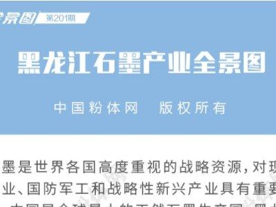 黑龙江石墨产业全景图