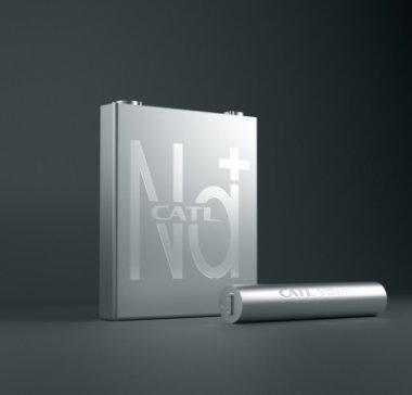 钠离子电池哪家强?专利布局来揭晓!