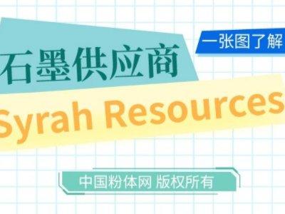 一张图了解石墨供应商Syrah Resources