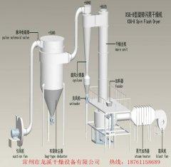 龙溪干燥制作人造冰晶石烘干机 闪蒸干燥机