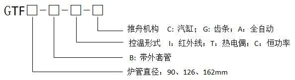 型号编码规则 型号规格及主要技术参数 型号  工作温度  炉管直径