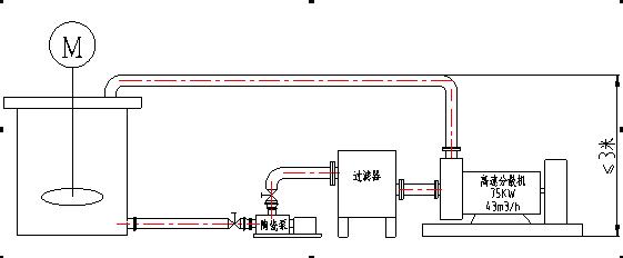高速分散磨导出2.png