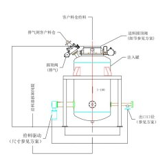 批量型流控泵的图片