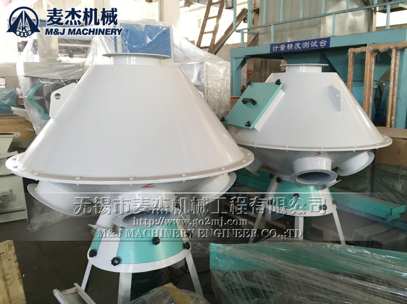 分料器;分料设备的图片