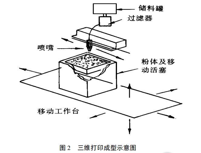 电路 电路图 电子 原理图 663_504