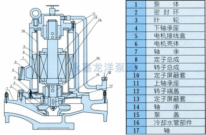 pbg,spg第二代屏蔽式管道泵结构图