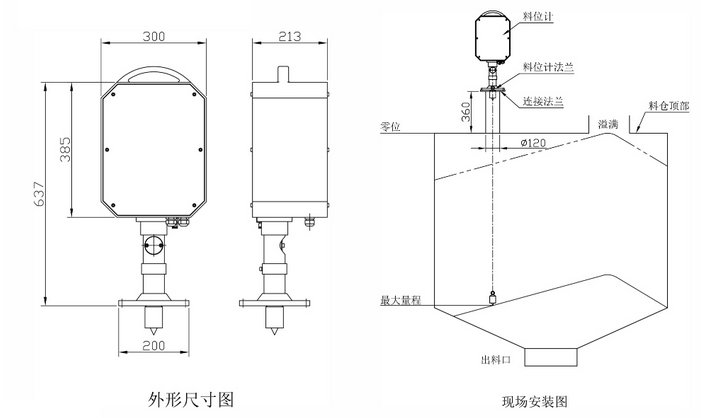 电压测量柜电路图