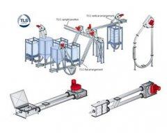 板链式管链输送机