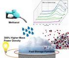 Small Methods:石墨烯气凝胶在燃料电池中的首次成功应用