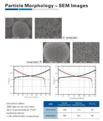 锂镍钴锰氧化物三元材料