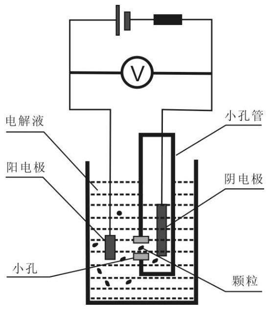 电阻法工作原理图