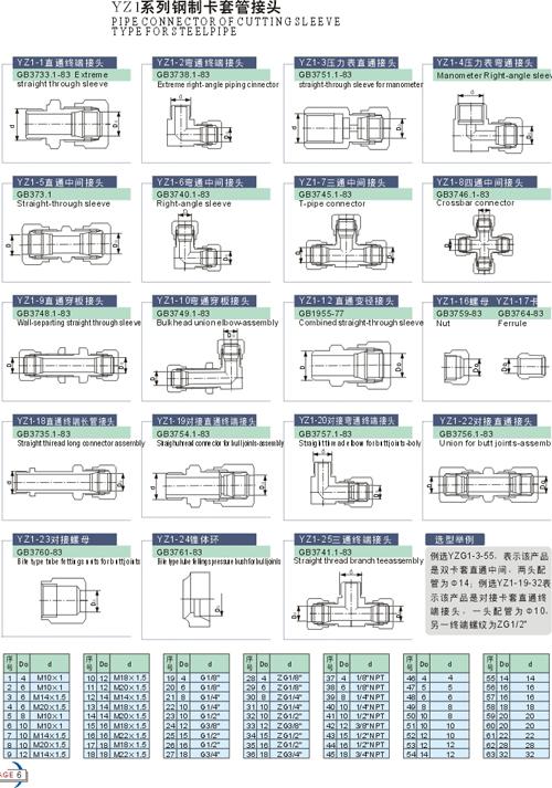 YZ1系列钢制卡套式管接头仪表管件参数图1