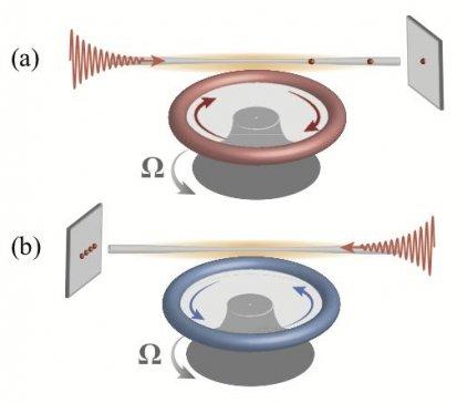 我国科学家发现新的纯量子二极管效应