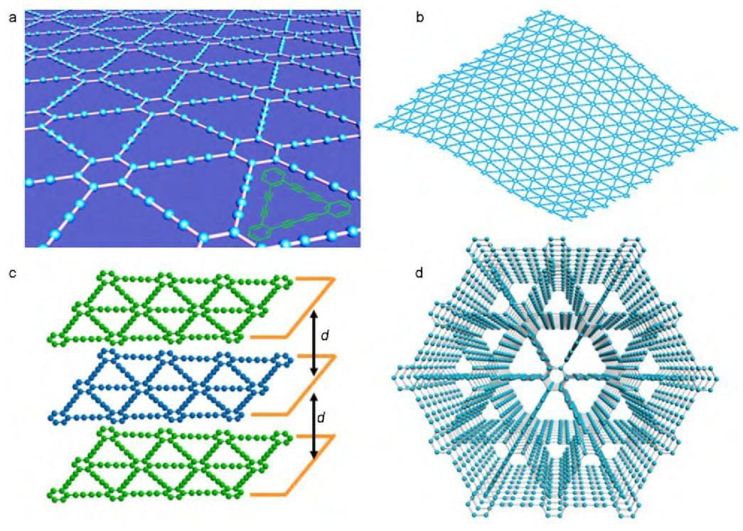 导电石墨分子结构图