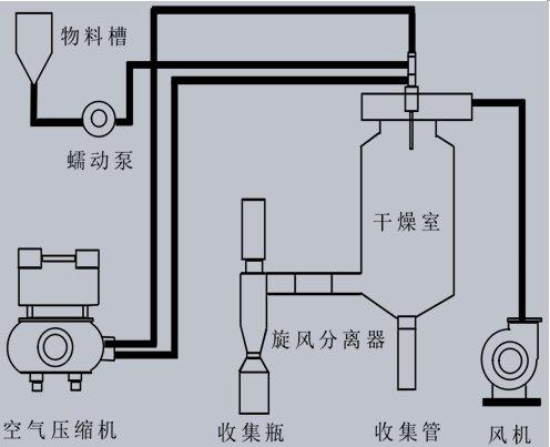 电路 电路图 电子 原理图 496_403