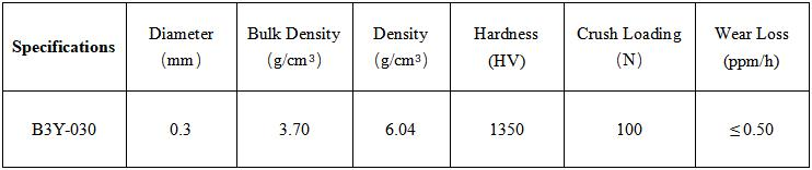 0.3mm型号规格.jpg