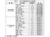 国土资源部发布全国矿产资源规划(2008-2015年)