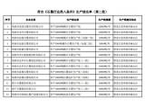 工信部公告第二批符合《石墨行业准入条件》生产线名单
