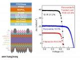 光电转换效率为23%的高性能四电极钙钛矿/无机硅叠层太阳能电池