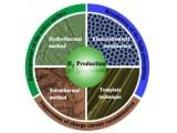 一维TiO2纳米管催化剂在光解水领域的最近研究进展