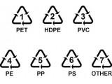 2016年十大政策 塑料企业绝对不能错过