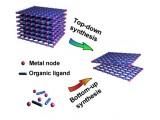 二维金属有机骨架纳米片最新综述