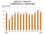 2017年1月中国出口塑料制品233.6亿元