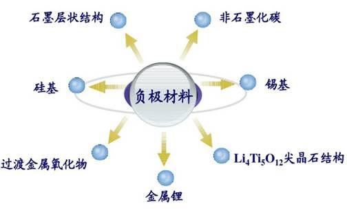 li 离子结构示意图