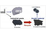 科学家用硅尘废料制作出了高性能锂离子电池阳极