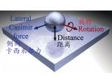趣闻:纳米粒子中奇怪的力