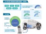 """五大动力电池企业合计市场占有率已接近70%, 动力电池产业逐渐告别""""小散乱""""!"""
