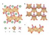 浅谈纳米技术在锂离子电池中的应用