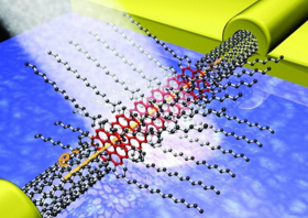 物理所碳纳米管复合薄膜/硅异质结太阳能电池研究获进展