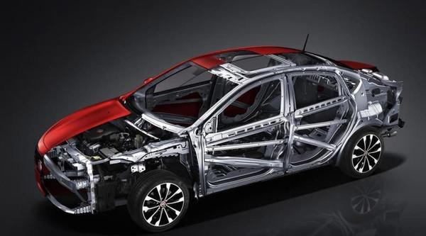 全球汽车轻质材料市场年复合增长率或达13.06%