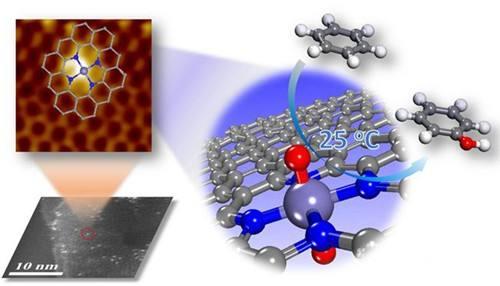 物理所等二维纳米材料锁模全光纤激光器研究获进展