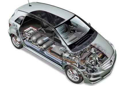 """石墨烯电池离新能源汽车""""心脏""""还有些远?"""