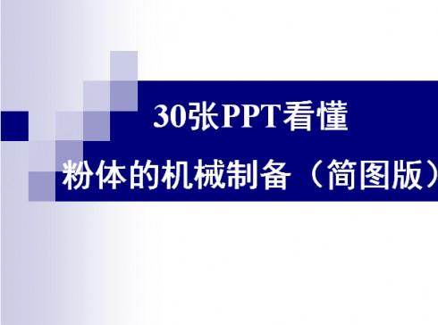 30张PPT看懂粉体的机械制备(简图版)