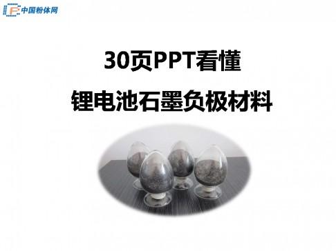 30页PPT看懂锂电池石墨负极材料