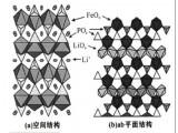 锂电正极材料磷酸铁锂的制备方法简述