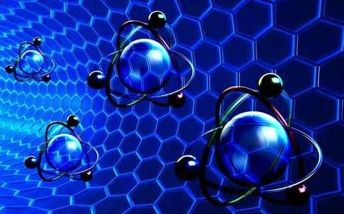一张图看懂纳米级钛白粉